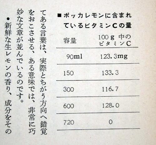 ポッカレモン2